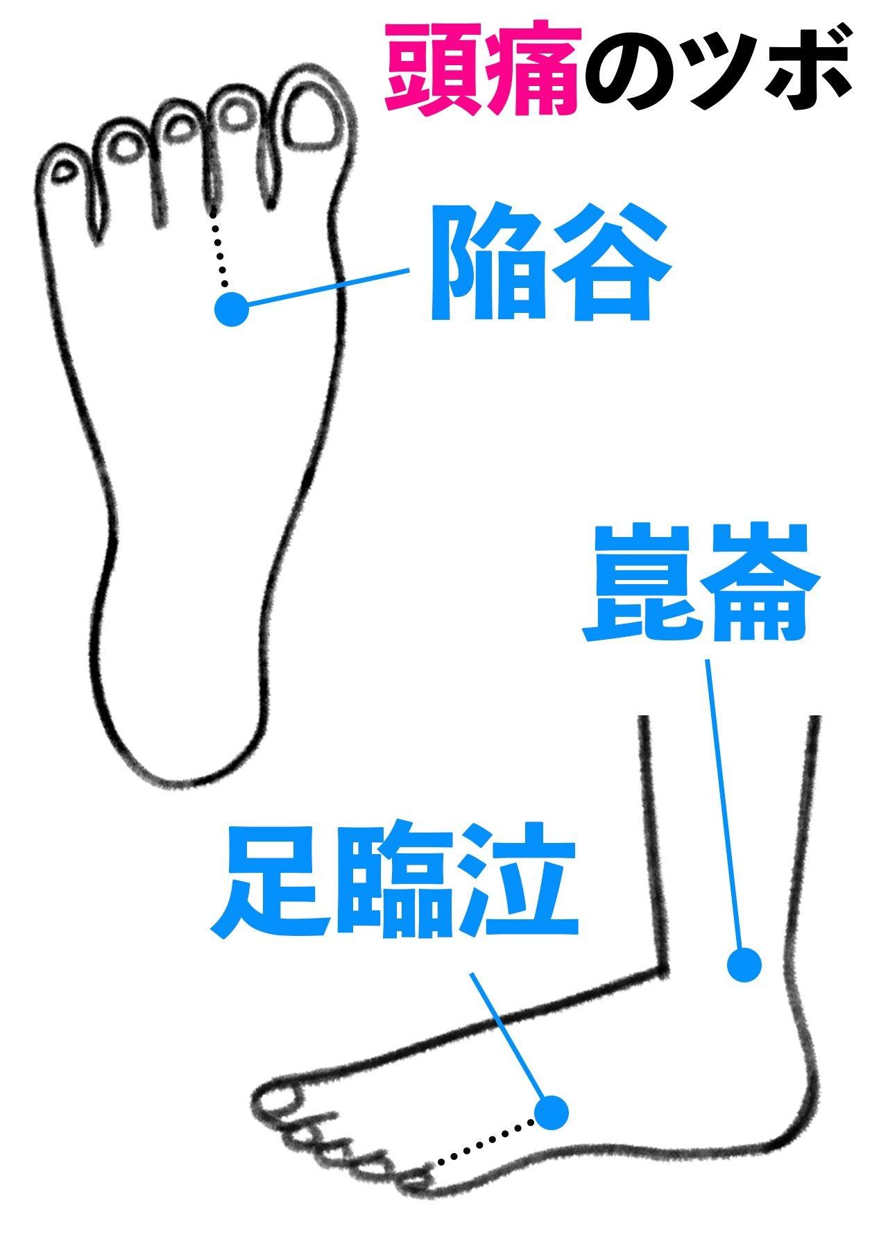 甲 押す と 足 痛い の