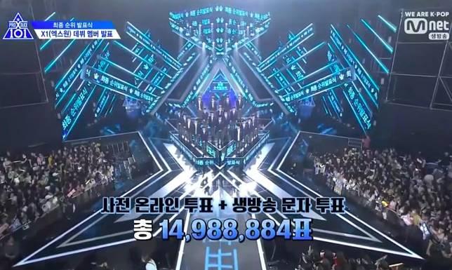 Inilah 11 Pemenang Produce X 101 yang akan Debut Dalam Grup X1