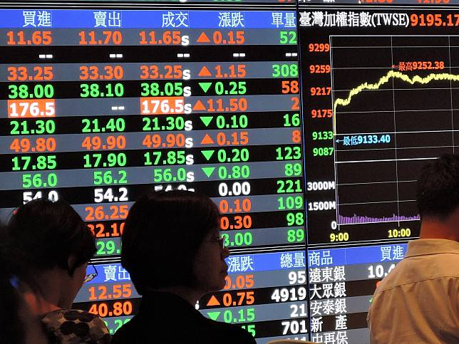 ▲投信業者指出,面對貿易戰的不確定因素,建議選股不選市,聚焦有國際競爭力、成長性的標的。(圖/NOWnews資料照片)