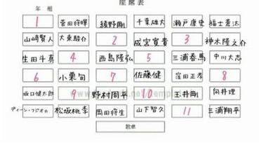 妄想止不住!日本現正流行的「教室座位表」 你最想要坐幾號座位?