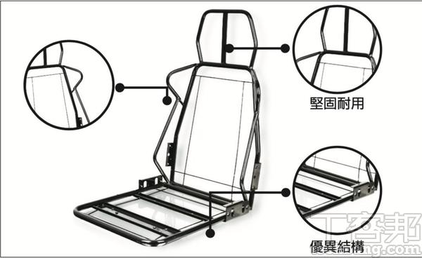 電競椅怎麼選?9大選購問題釋疑、4款產品推薦