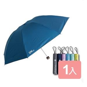 1秒自動收回、好方便! 反向傘收回、不易沾溼、好收納! 傘骨抗風好軟Q! 頂級超薄遮光、好安心!