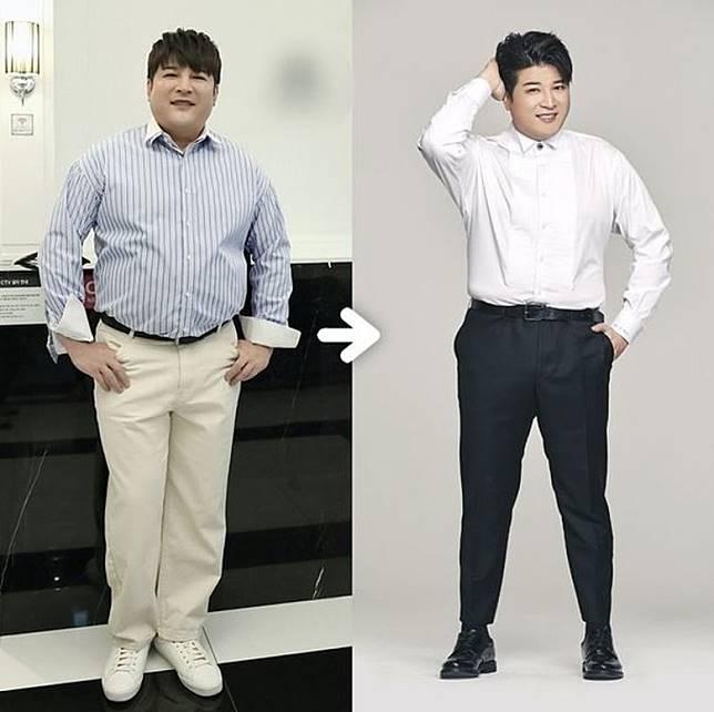 神童的減肥前後對比照公開。