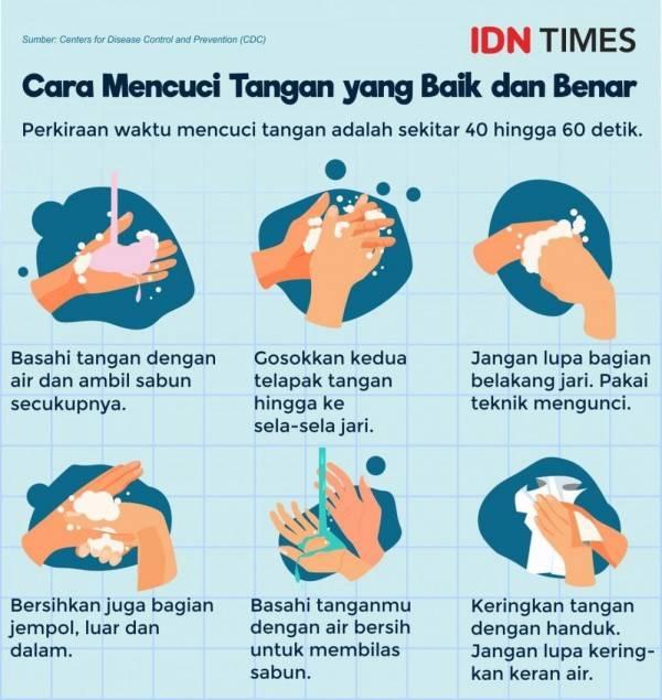 Infografis 6 Langkah Cuci Tangan Yang Benar Yuk Basmi Virus Corona
