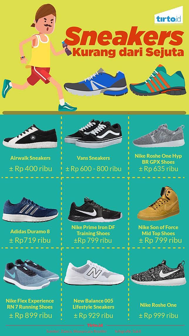 Sepatu Sneakers Murah ala Jokowi yang Memesona d6896d99c5