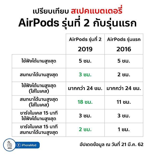 Airpods Compare Spec 6