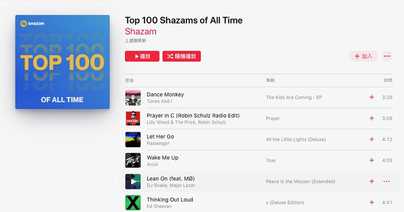 音樂詢問度誰最高 Shazam