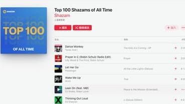 哪首歌最常被搜尋?Shazam 公開歷年全球詢問度最高的 100 首金曲