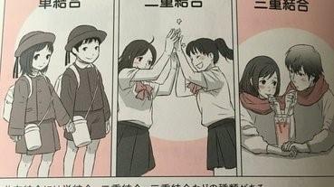 化學書漫畫化!男女拖手=?