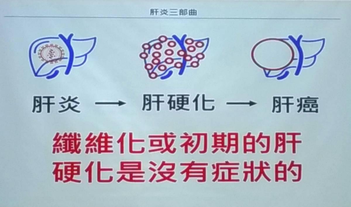 肝炎 金 型 b 給付