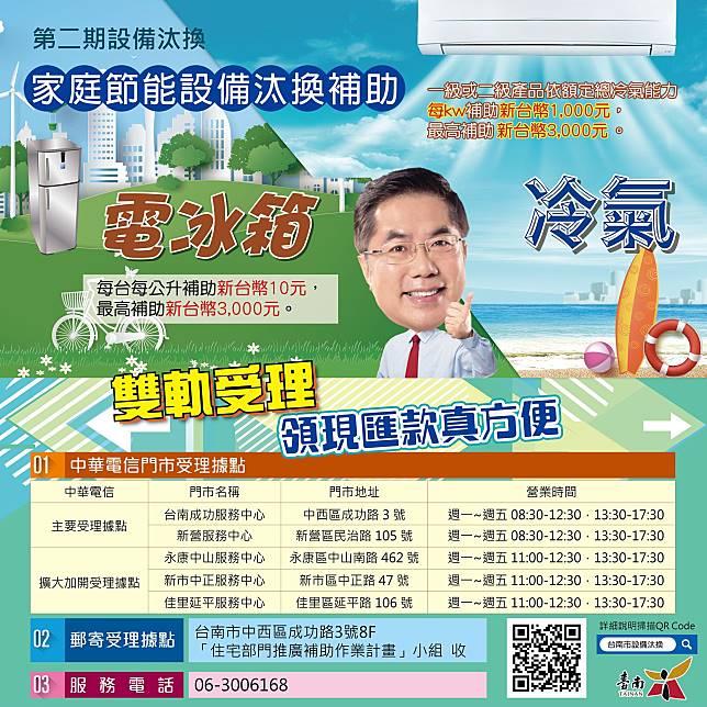 台南第二期老舊家電設備汰換補助,民眾申請踴躍,自16日啟動3天以來,已有1,035位民眾現場領得補助現金