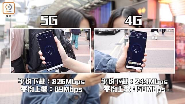 旺角兆萬中心測試:5G快240%