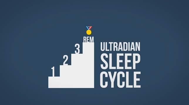 Tidur itu punya tahapan sama aja kaya lagi naik tangga.. Semakin diatas semakin nikmat tidurnya..