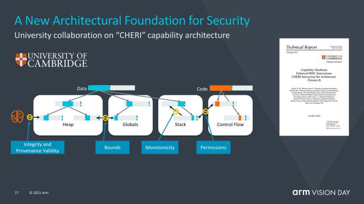 CHERI也是避免記憶體攻擊的防護措施。