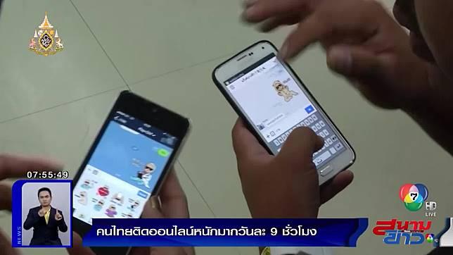 ผลวิจัยเผย คนไทยติดโซเชียลมีเดียงอมแงม เฉลี่ยวันละ 9 ชั่วโมงต่อวัน