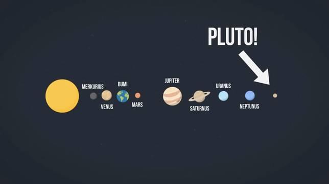 Masih inget sama Pluto? Yang kini sudah tidak dianggap lagi sebagai planet.. Dimanakah dia sekarang?