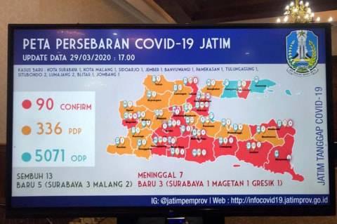 Update Corona di Jatim: 90 Positif, 5.071 ODP, 336 PDP