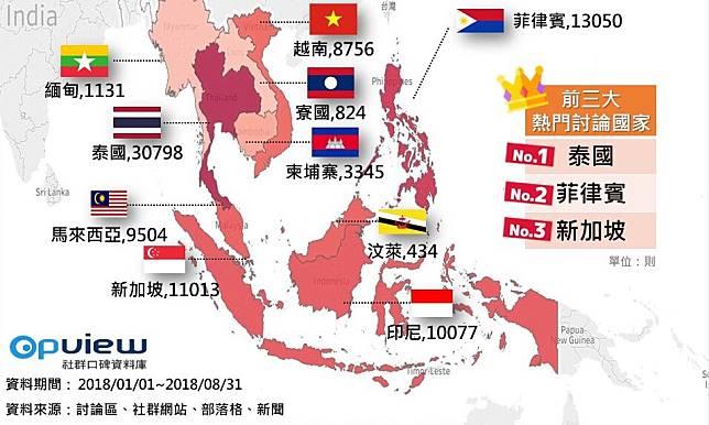 2018年上半年國人最愛的東南亞國家