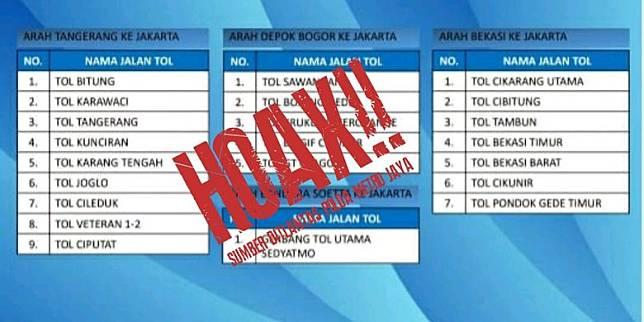 Dokumentasi Ditlantas Polda Metro Jaya