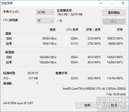 7-Zip 壓縮與解壓縮分別為 86885MIPS 與 142643MIPS,整體評等為 114764MIPS