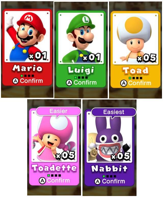 除了Mario、Luigi、Toad外,Switch版本還加入了粉紅菇菇Toadette和偷天兔Nabbit兩個角色。