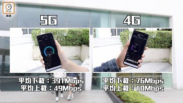 尖沙咀海港城測試:5G快400%