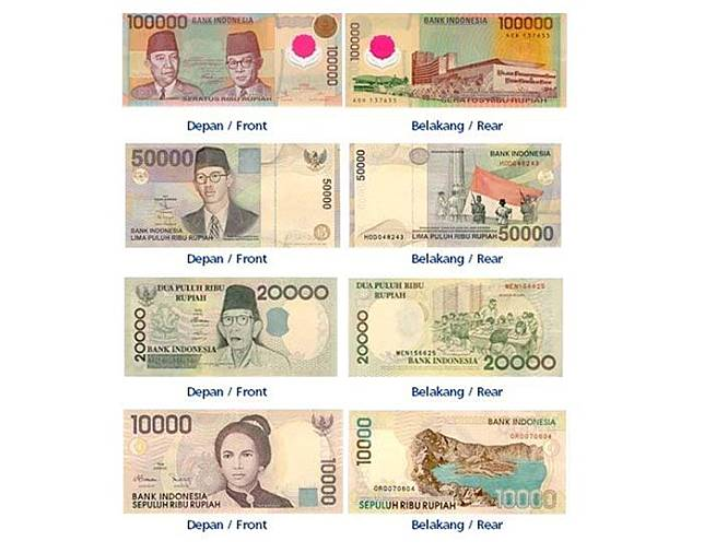 Digunakan Sebagai Sistem Pembayaran Bagaimana Sejarah Uang