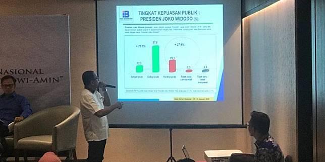 Survei Indo Barometer: Tiga Menteri Jokowi dengan Elektabilitas Tertinggi pada Pilpres 2024