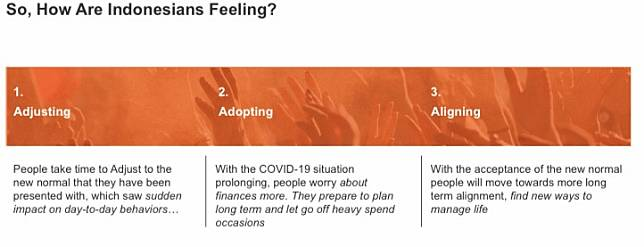Three Stages Of Emotion On Covid 19 Journey Where Are You Now