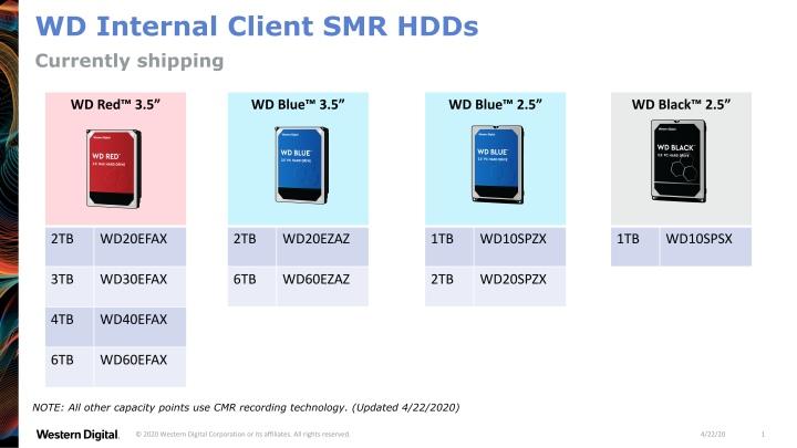 WD 採用 SMR 技術產品型號一覽
