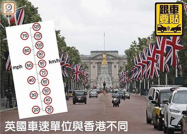 英國車速單位與香港不同,到當地自駕要留意。(互聯網)