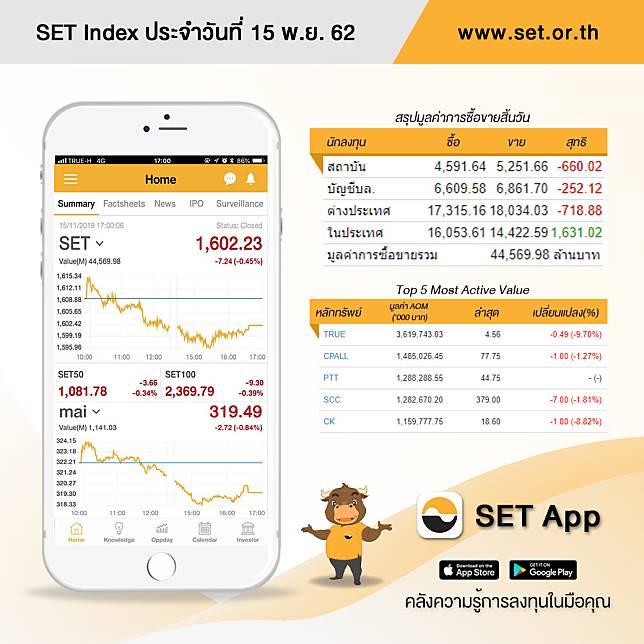 SET Index ประจำวันที่ 15 พ.ย. 2562