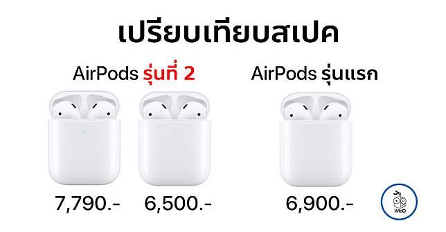 Airpods Gen 2 2019 Compare Original