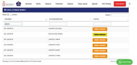 Warga Jakarta Terancam Tak Bisa Salat Idul Fitri di Masjid atau di Lapangan (2)