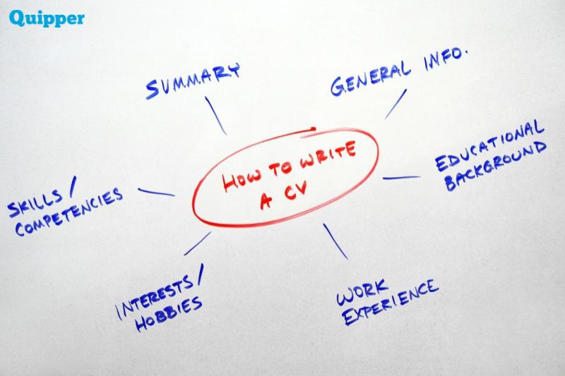5 Hal Yang Harus Dilakukan Saat Membuat Surat Lamaran Pekerjaan
