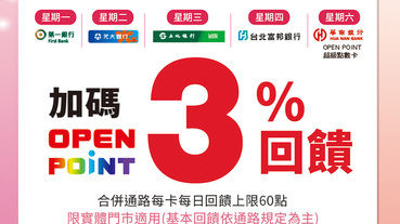 指定銀行日刷卡 加碼點數3%回饋