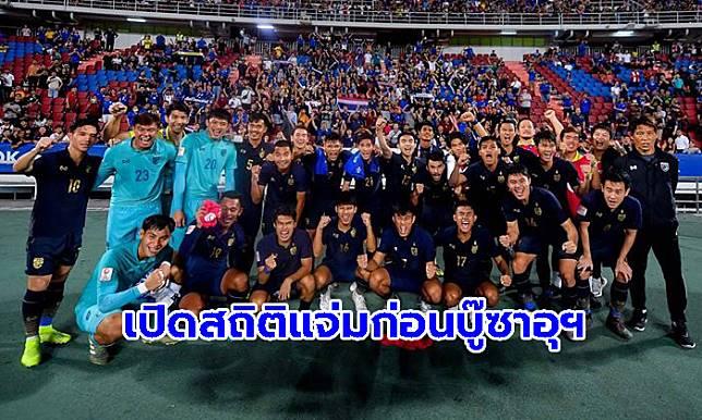 เปิดสถิติสุดแจ่ม 'ช้างศึกยู 23' ก่อนดวลซาอุฯ รอบ 8 ทีมศึกเอเชีย