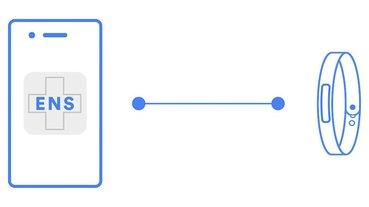 未來智慧手環與手錶都可能幫忙進行「接觸追蹤」