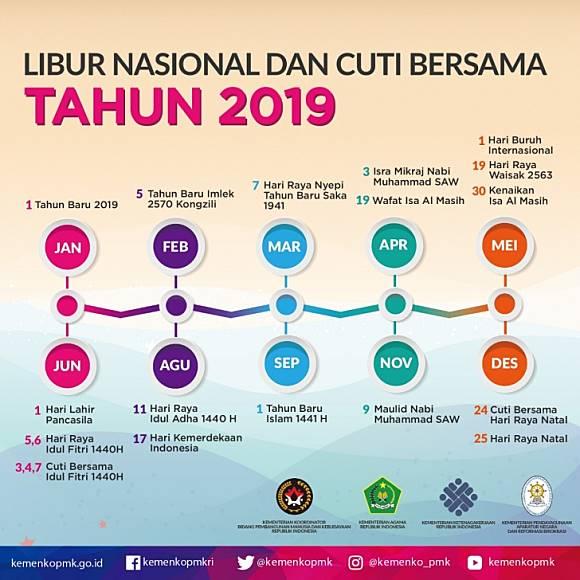 Pemerintah Resmi Menetapkan Hari Libur Nasional 2019