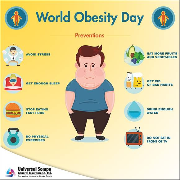 obesity in our world today Free obesity epidemic paper the obesity epidemic and our nation's health that strikes the world today in america, obesity has now spread.