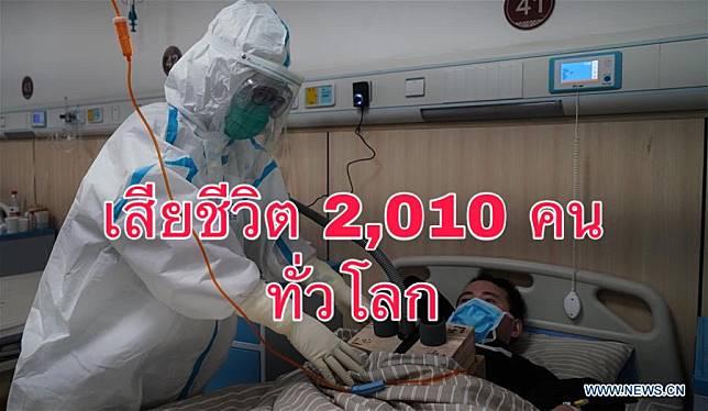 ทะลุ! 2,000 อัปเดตทั่วโลก 'COVID-19' เสียชีวิตแล้ว 2,010 คน ป่วยกว่า 75,000 คน