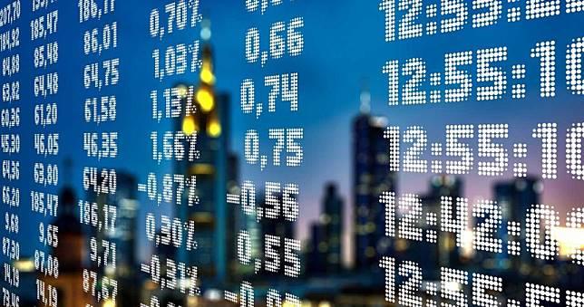 全球股市慘綠! 美股單周重挫近4000點