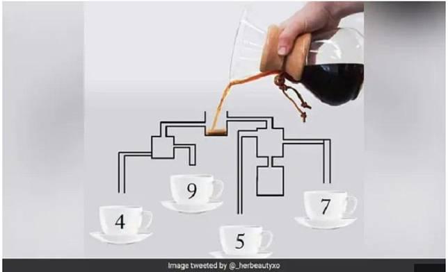 Cangkir kopi
