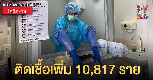 โควิดวันนี้ 10 ต.ค. 64 ติดเชื้อเพิ่ม 10,817 ราย เสียชีวิต 84 ราย