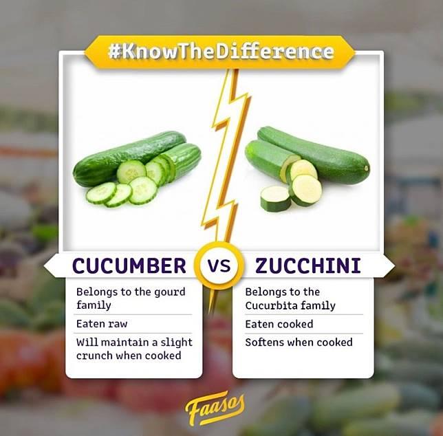 青瓜可以生食,即使受熱烹調,仍帶爽脆,但意大利青瓜就不宜生食。(互聯網)