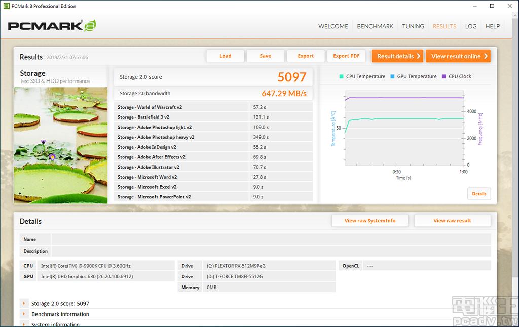 ▲ PCMark 8 Storage 項目測得頻寬 647.29MB/s,僅相差 MP34 1TB 約 2.9%。