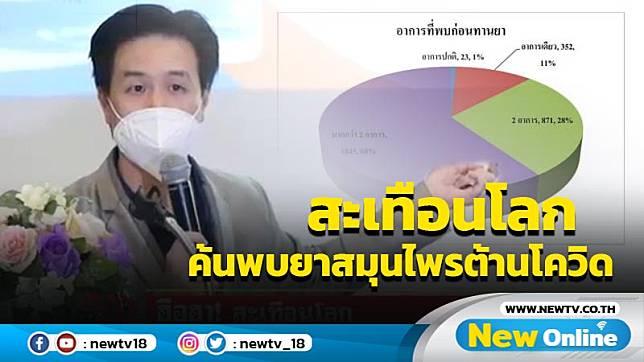 ฮือฮา !! สะเทือนโลก แพทย์และนักวิจัยไทย ค้นพบยาสมุนไพรต้านโควิด19 ประสิทธิภาพสูง