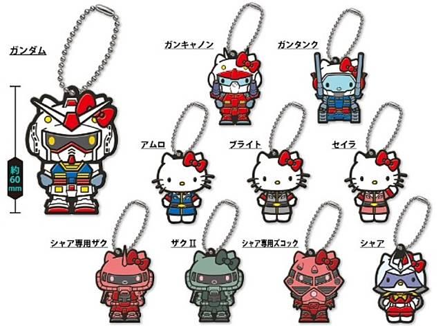 想高達和Hello Kitty日日形影不離,這款掛飾就夠曬冤氣!(互聯網)