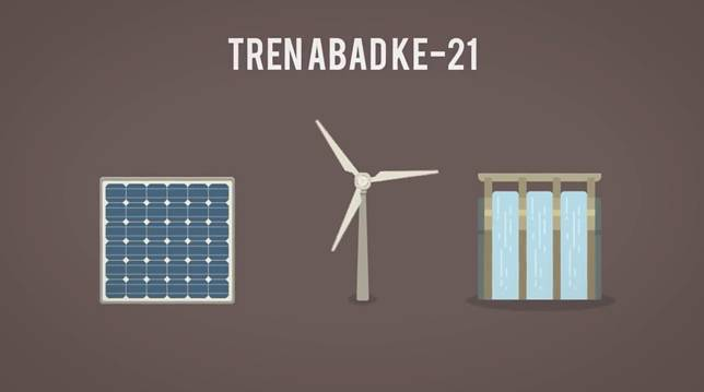 Bayangkan jika semua energi non-fosil dimanfaatkan dengan baik….