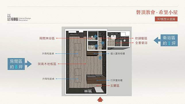 希望小屋的三D設計圖